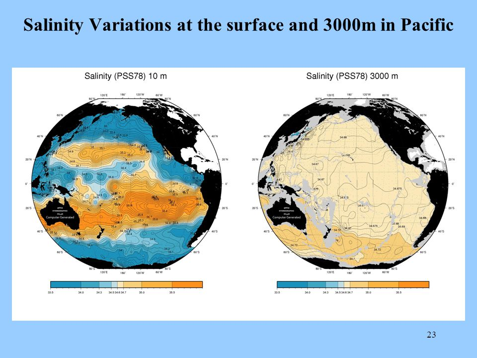 23 Salinity Variations at the surface and 3000m in Pacific