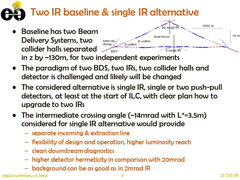3 21 Oct 05 wg2a summary, A.Seryi Two IR baseline & single IR alternative Baseline has two Beam Delivery Systems, two collider halls separated in z by ~130m, for two independent experiments The paradigm of two BDS, two IRs, two collider halls and detector is challenged and likely will be changed The considered alternative is single IR, single or two push-pull detectors, at least at the start of ILC, with clear plan how to upgrade to two IRs The intermediate crossing angle (~14mrad with L*=3.5m) considered for single IR alternative would provide –separate incoming & extraction line –flexibility of design and operation, higher luminosity reach –clean downstream diagnostics –higher detector hermeticity in comparison with 20mrad –background can be as good as in 2mrad IR