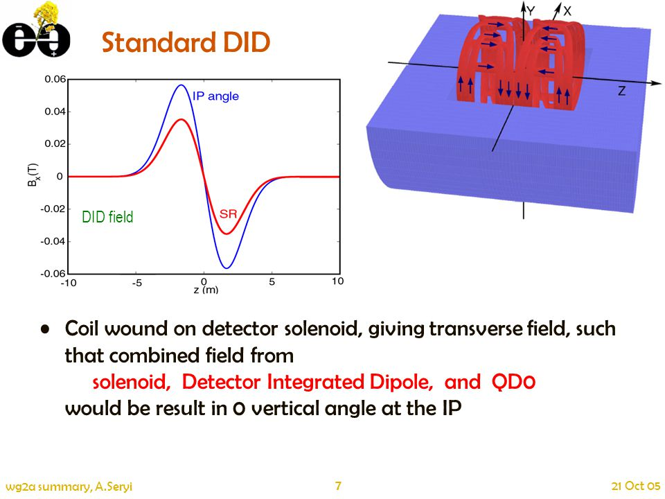 7 21 Oct 05 wg2a summary, A.Seryi DID field Standard DID Coil wound on detector solenoid, giving transverse field, such that combined field from solenoid, Detector Integrated Dipole, and QD0 would be result in 0 vertical angle at the IP