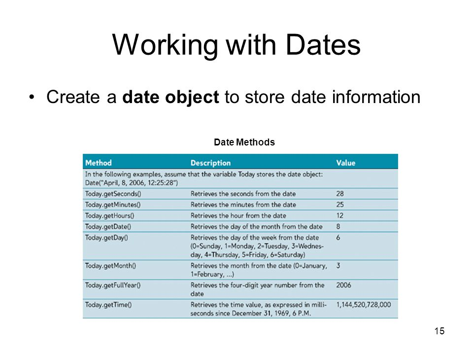 15 Working with Dates Create a date object to store date information Date Methods