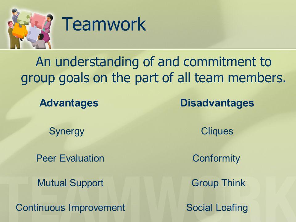 Effective Teams Innovation/Adaptation Efficiency Quality Employee Satisfaction