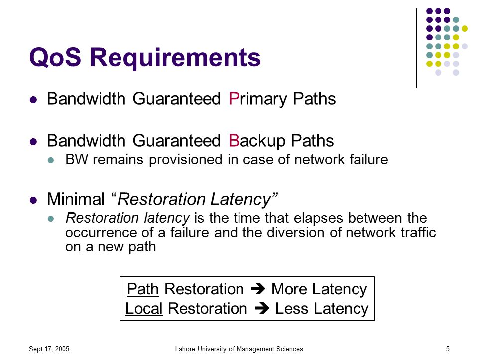 Sept 17, 2005Lahore University of Management Sciences5 QoS Requirements Bandwidth Guaranteed Primary Paths Bandwidth Guaranteed Backup Paths BW remains provisioned in case of network failure Minimal Restoration Latency Restoration latency is the time that elapses between the occurrence of a failure and the diversion of network traffic on a new path Path Restoration  More Latency Local Restoration  Less Latency