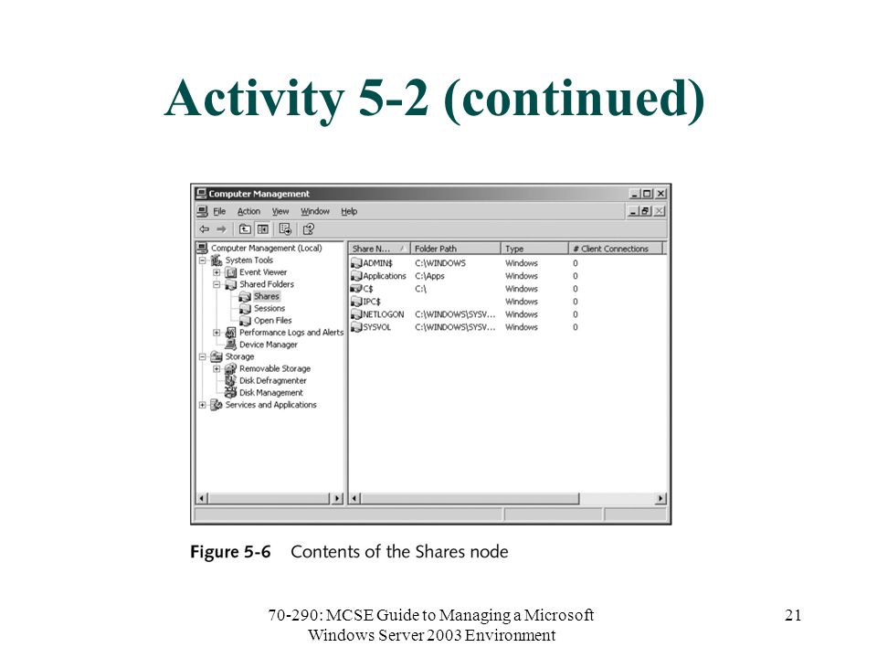 70-290: MCSE Guide to Managing a Microsoft Windows Server 2003 Environment 21 Activity 5-2 (continued)