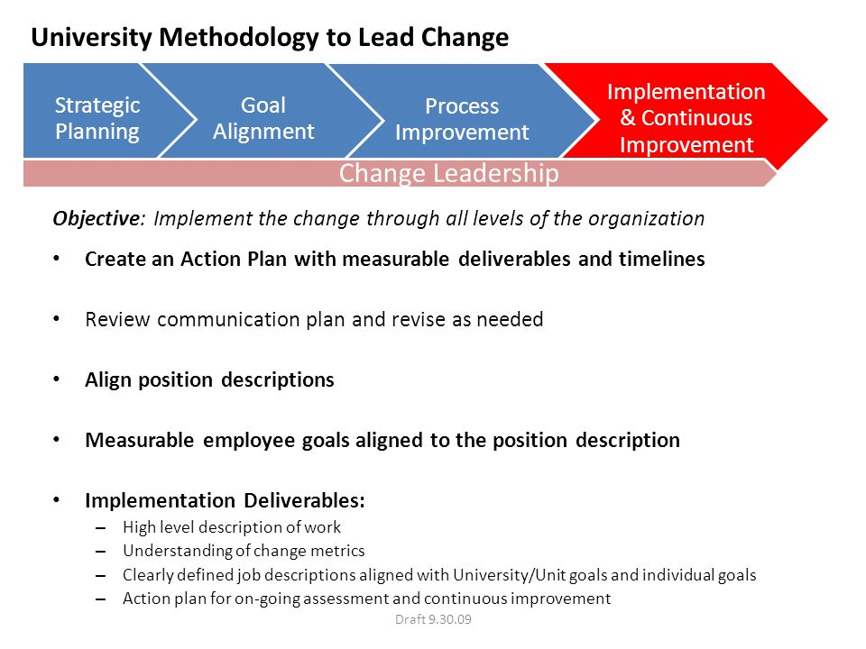 University Methodology To Lead Change  In Support Of Human