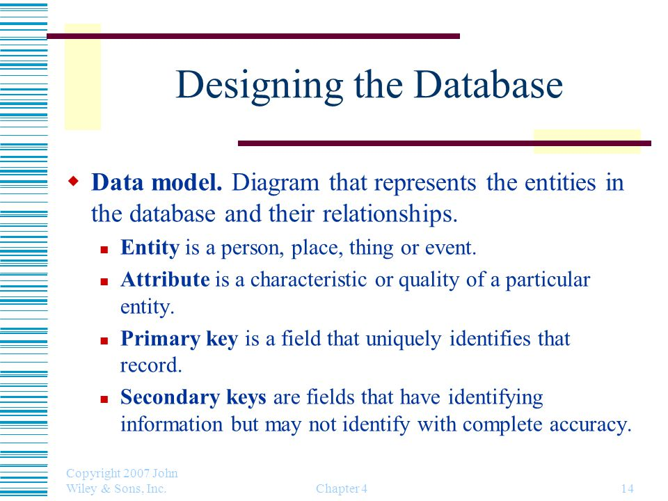Copyright 2007 John Wiley & Sons, Inc. Chapter 414 Designing the Database  Data model.