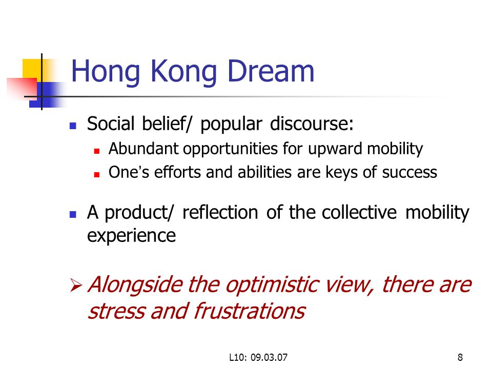 L10: Hong Kong Dream Social belief/ popular discourse: Abundant opportunities for upward mobility One ' s efforts and abilities are keys of success A product/ reflection of the collective mobility experience  Alongside the optimistic view, there are stress and frustrations