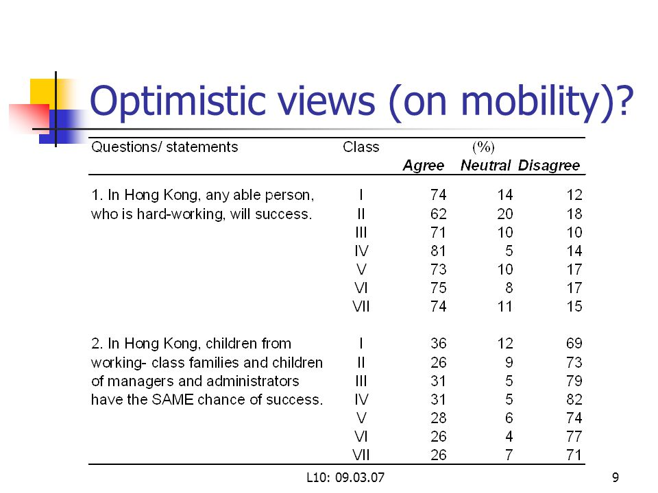L10: Optimistic views (on mobility)