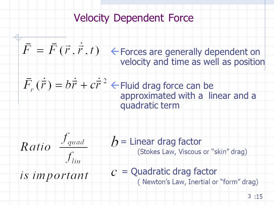 inertial force in fluid