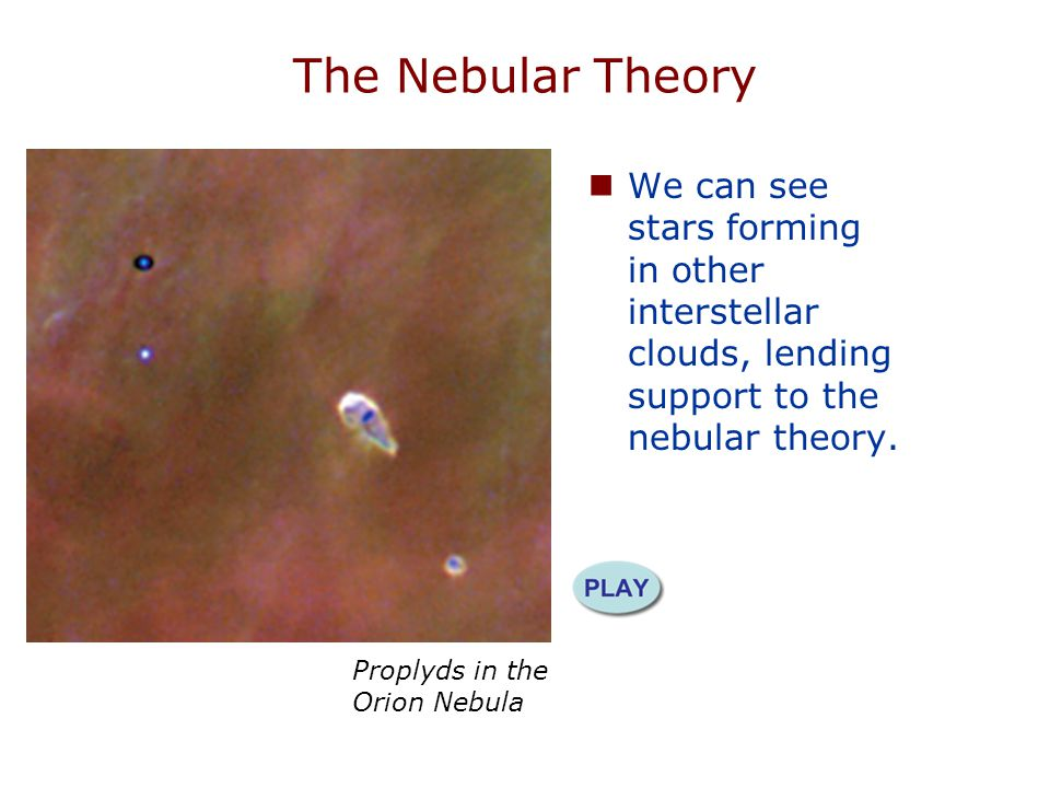 The Nebular Theory We can see stars forming in other interstellar clouds, lending support to the nebular theory.