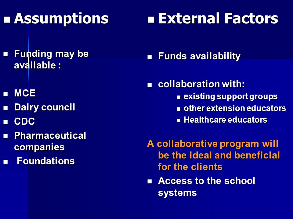 Assumptions Assumptions Funding may be available : Funding may be available : MCE MCE Dairy council Dairy council CDC CDC Pharmaceutical companies Pharmaceutical companies Foundations Foundations External Factors External Factors Funds availability Funds availability collaboration with: collaboration with: existing support groups other extension educators Healthcare educators A collaborative program will be the ideal and beneficial for the clients Access to the school systems Access to the school systems