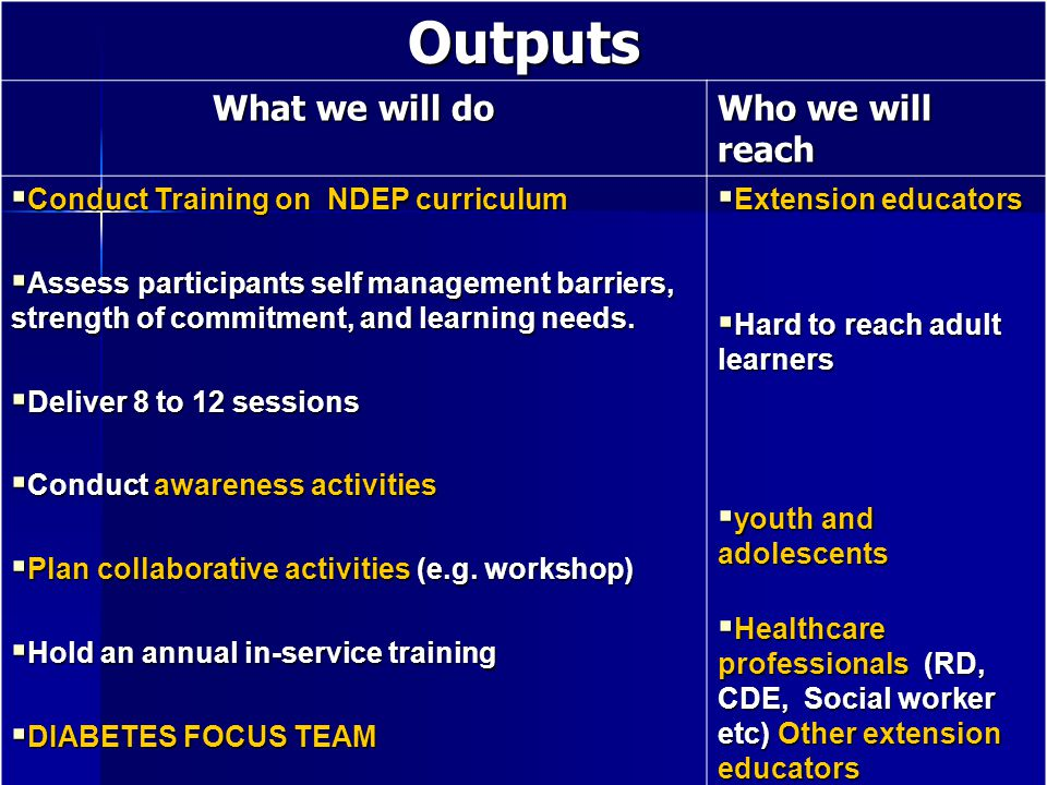 Outputs What we will do Who we will reach  Conduct Training on NDEP curriculum  Assess participants self management barriers, strength of commitment, and learning needs.