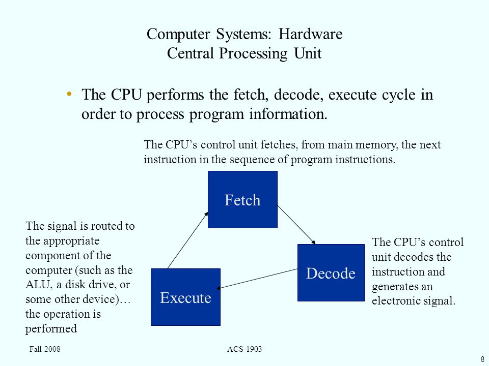 8 Fall 2008ACS-1903 Computer Systems: Hardware Central Processing Unit The CPU performs the fetch, decode, execute cycle in order to process program information.