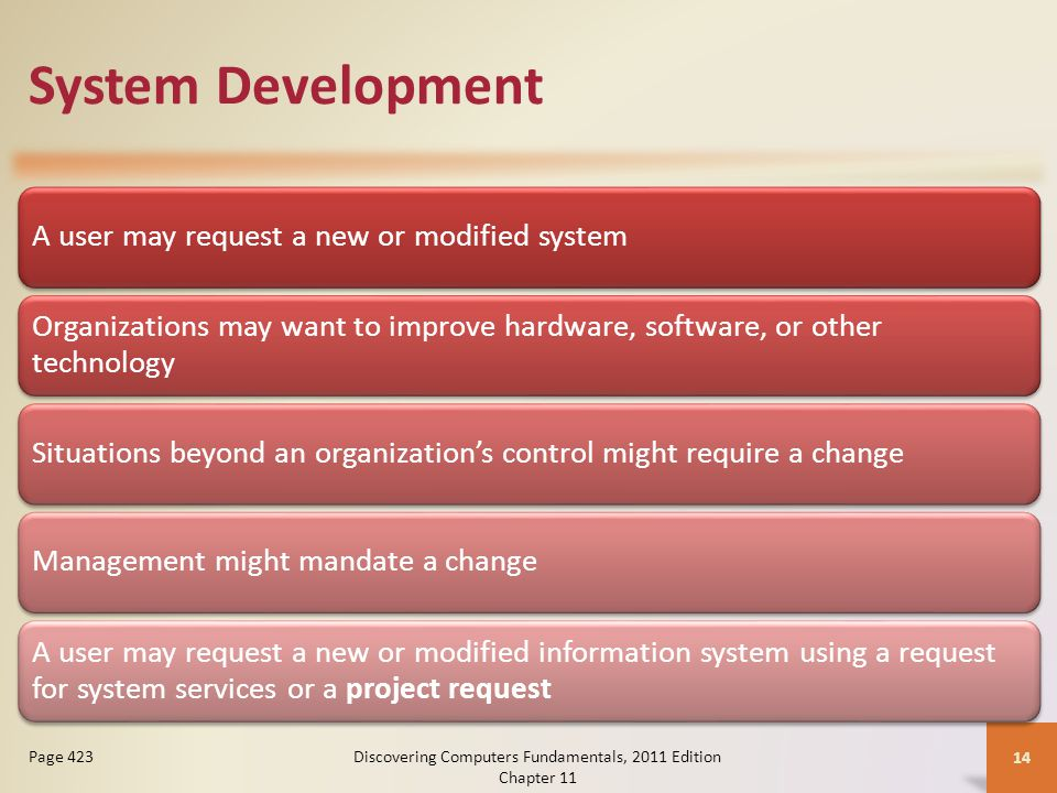 System Development A user may request a new or modified system Organizations may want to improve hardware, software, or other technology Situations beyond an organization's control might require a changeManagement might mandate a change A user may request a new or modified information system using a request for system services or a project request Discovering Computers Fundamentals, 2011 Edition Chapter Page 423