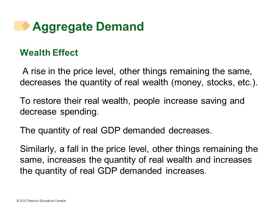 Aggregate Demand Wealth Effect A rise in the price level, other things remaining the same, decreases the quantity of real wealth (money, stocks, etc.).