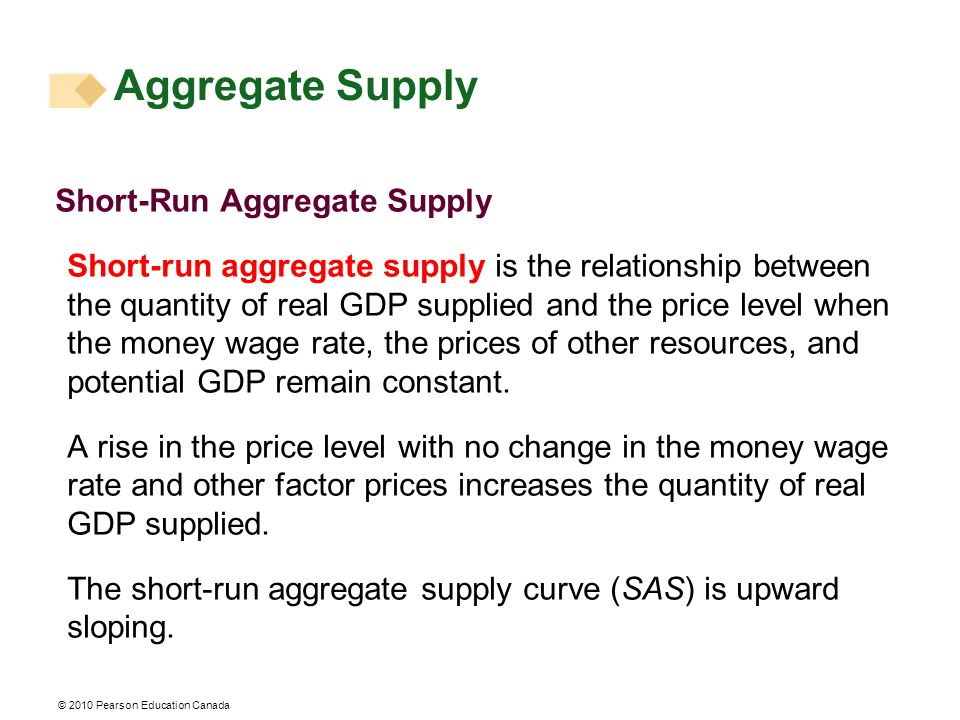 © 2010 Pearson Education Canada Short-Run Aggregate Supply Short-run aggregate supply is the relationship between the quantity of real GDP supplied and the price level when the money wage rate, the prices of other resources, and potential GDP remain constant.