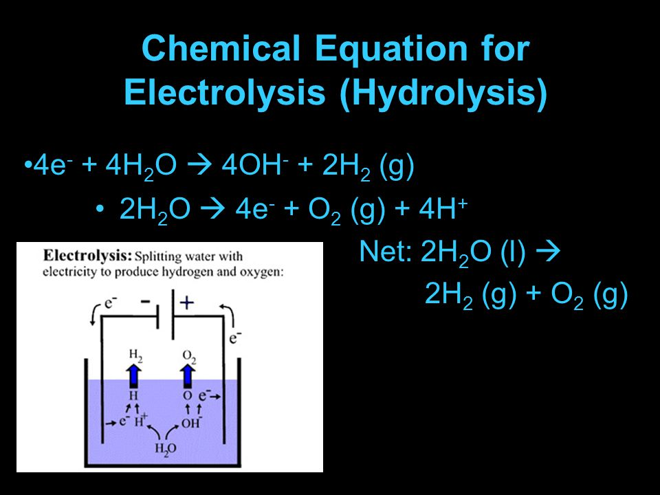 Chemical Equation for Electrolysis (Hydrolysis) 2H 2 O  4e - + O 2 (g) + 4H + Net: 2H 2 O (l)  2H 2 (g) + O 2 (g) 4e - + 4H 2 O  4OH - + 2H 2 (g)