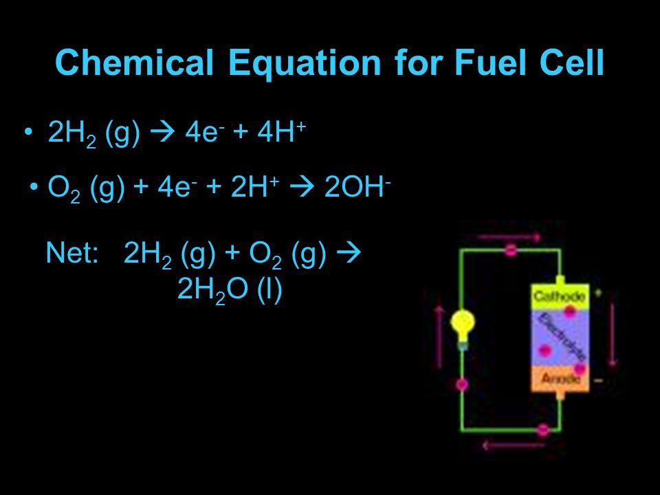 Chemical Equation for Fuel Cell 2H 2 (g)  4e - + 4H + Net: 2H 2 (g) + O 2 (g)  2H 2 O (l) O 2 (g) + 4e - + 2H +  2OH -
