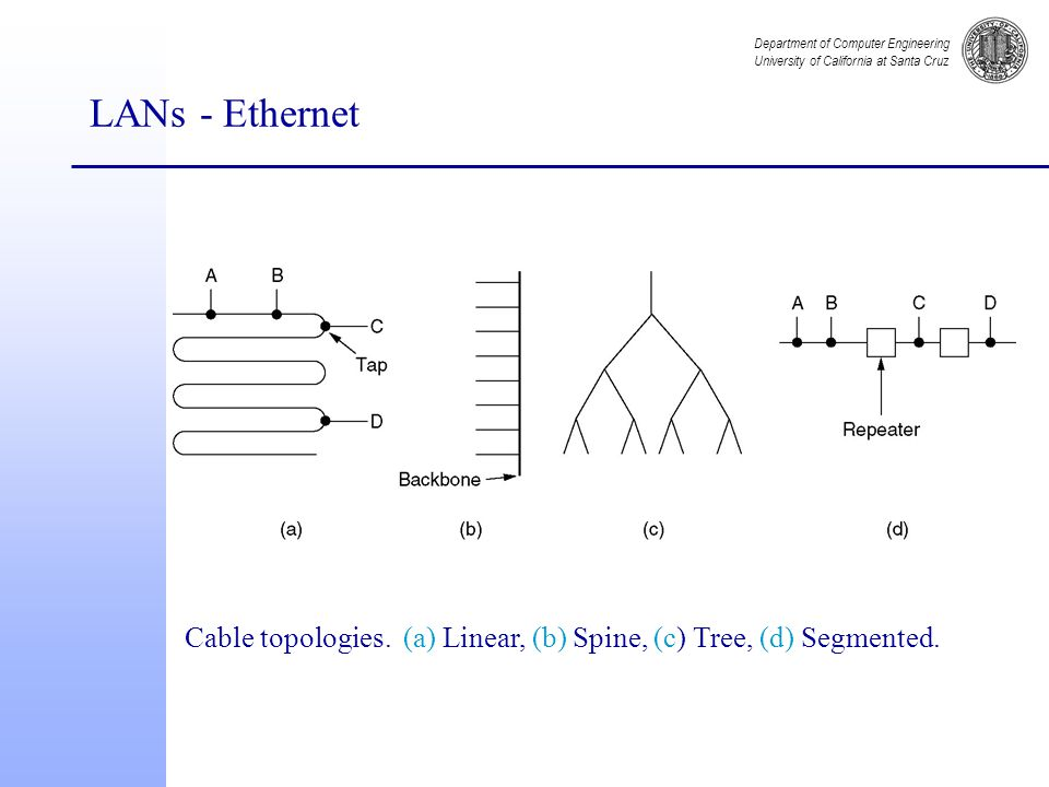 Department of Computer Engineering University of California at Santa Cruz LANs - Ethernet Cable topologies.