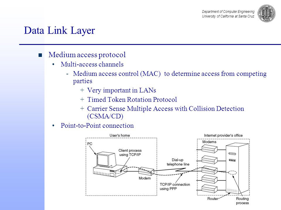 Department of Computer Engineering University of California at Santa Cruz Data Link Layer n Medium access protocol Multi-access channels -Medium access control (MAC) to determine access from competing parties +Very important in LANs +Timed Token Rotation Protocol +Carrier Sense Multiple Access with Collision Detection (CSMA/CD) Point-to-Point connection