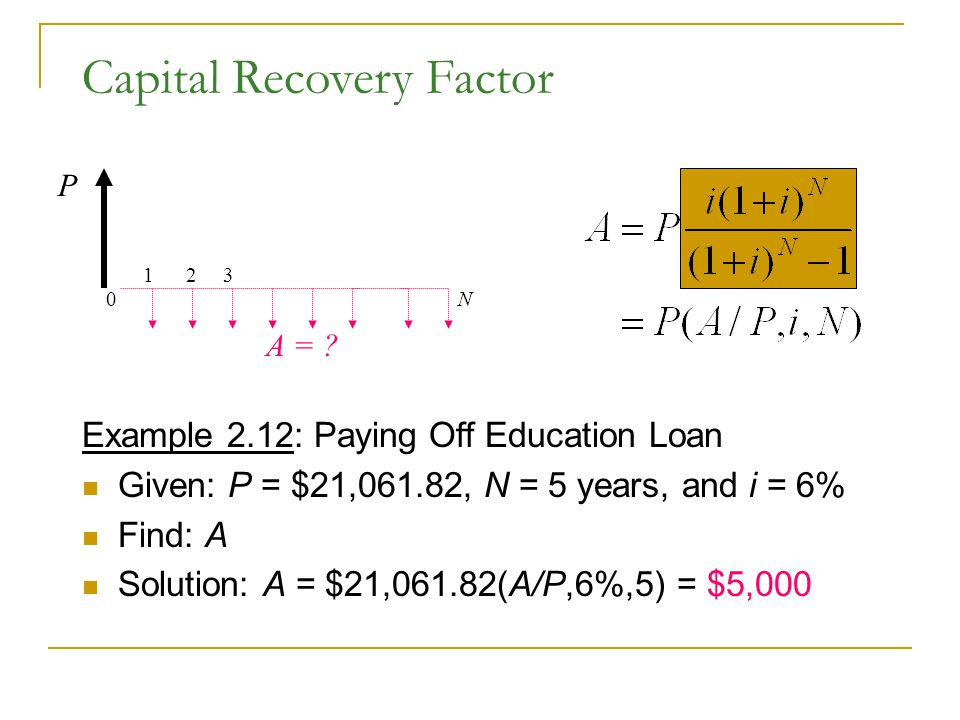 Capital Recovery Factor Example 2.12: Paying Off Education Loan Given: P = $21,061.82, N = 5 years, and i = 6% Find: A Solution: A = $21,061.82(A/P,6%,5) = $5, N P A = .