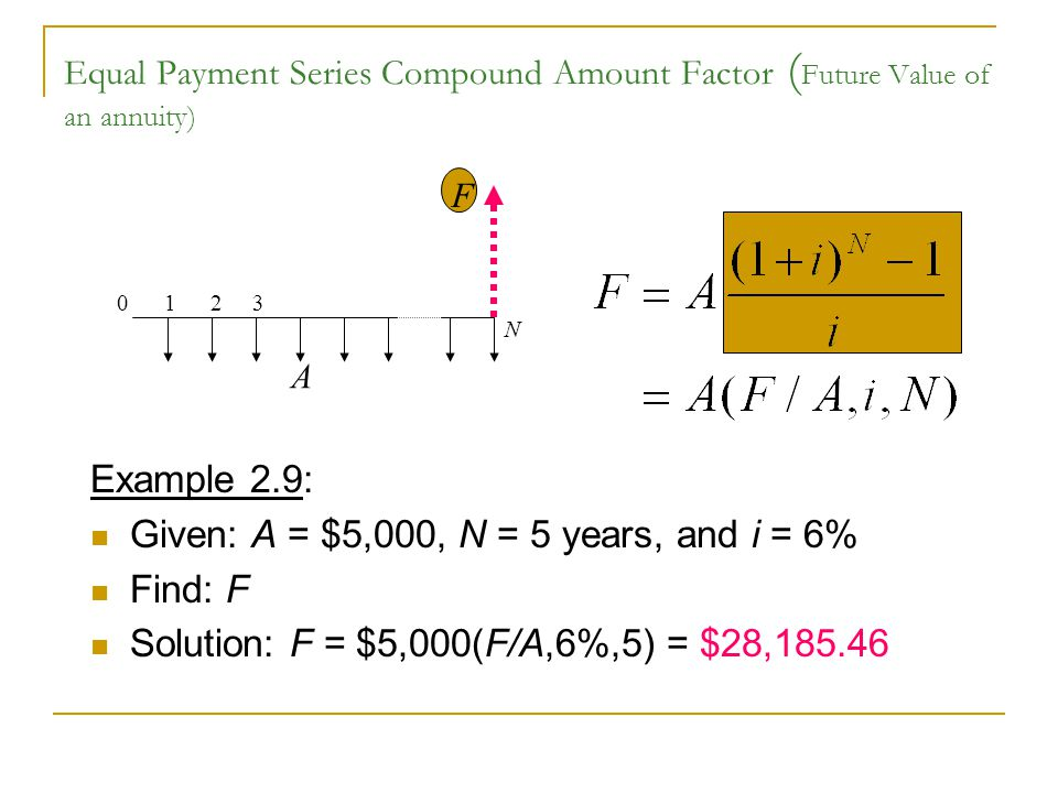 Equal Payment Series Compound Amount Factor ( Future Value of an annuity) Example 2.9: Given: A = $5,000, N = 5 years, and i = 6% Find: F Solution: F = $5,000(F/A,6%,5) = $28, N F A