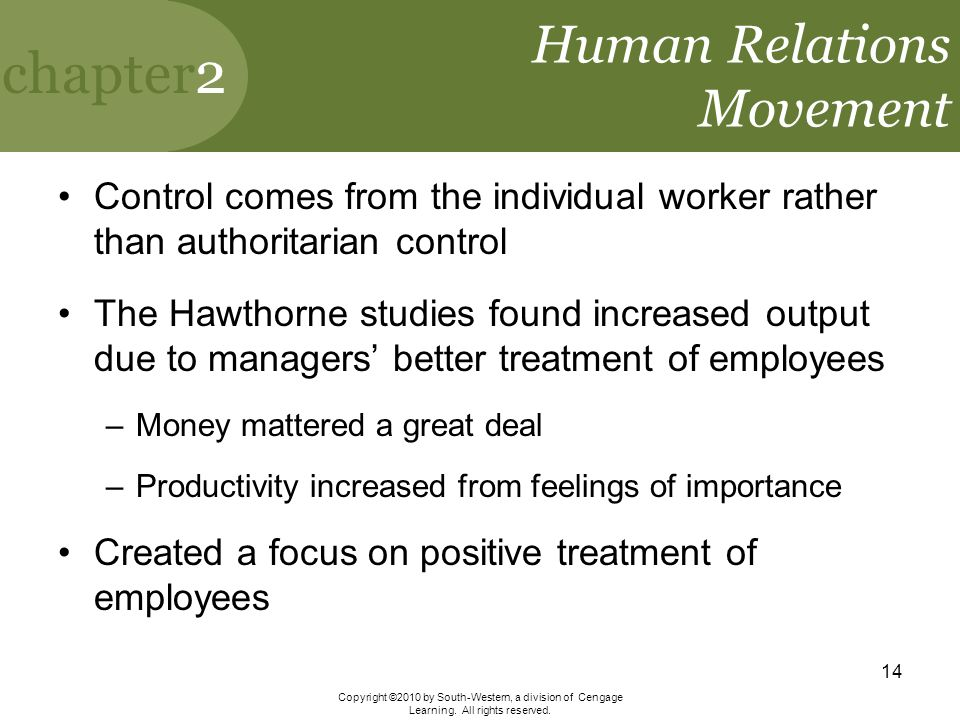 chapter2 Copyright ©2010 by South-Western, a division of Cengage Learning. All rights reserved. 14 Human Relations Movement Control comes from the ind