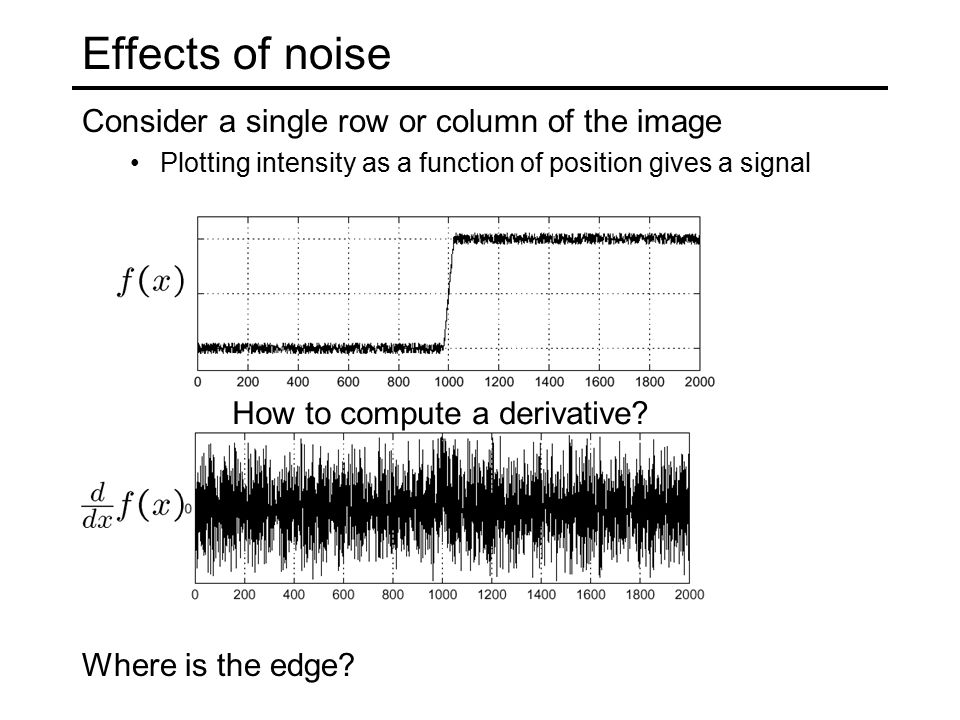 Effects of noise Consider a single row or column of the image Plotting intensity as a function of position gives a signal Where is the edge.