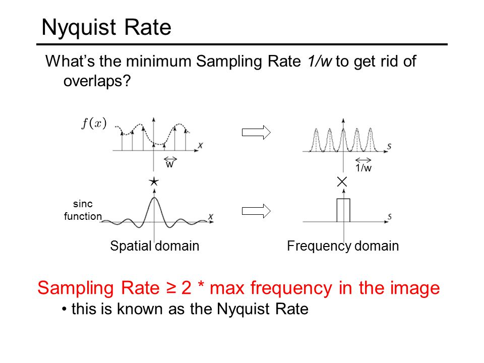 Nyquist Rate What's the minimum Sampling Rate 1/w to get rid of overlaps.