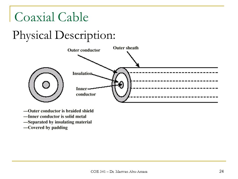 COE 341 – Dr. Marwan Abu-Amara 24 Coaxial Cable Physical Description: