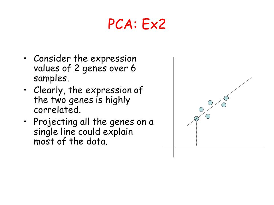 PCA: motivating example Consider the expression values of 2 genes over 6 samples.