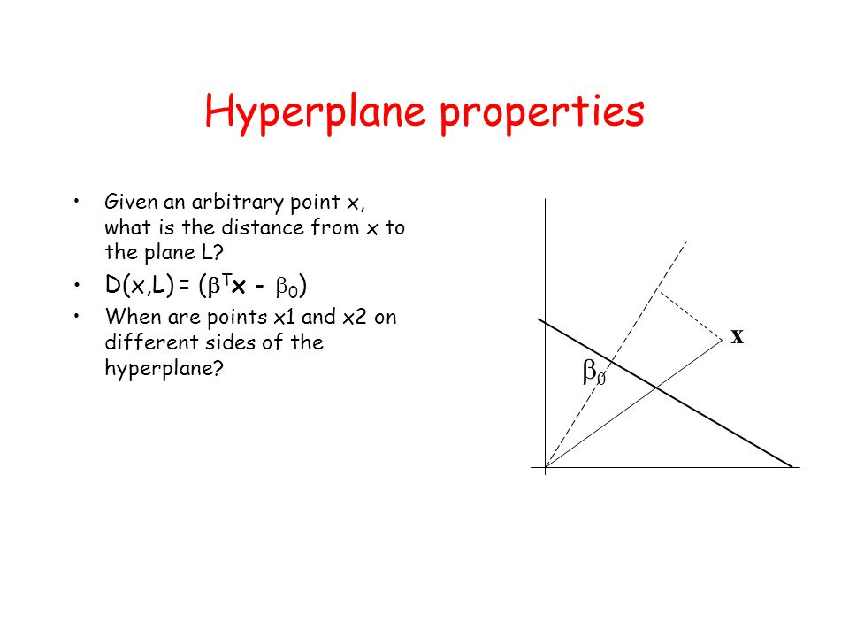 Points on the hyperplane Consider a hyperplane L defined by unit vector , and distance  0 from the origin Notes; –For all x  L, x T  must be the same, x T  =  0 –For any two points x 1, x 2, (x 1 - x 2 ) T  =0 Therefore, given a vector , and an offset  0, the hyperplane is the set of all points –{x : x T  =  0 } x1x1 x2x2