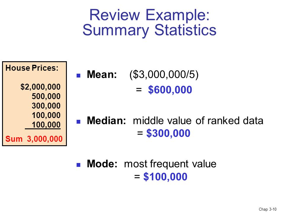 Chap 3-10 Review Example: Summary Statistics Mean: ($3,000,000/5) = $600,000 Median: middle value of ranked data = $300,000 Mode: most frequent value = $100,000 House Prices: $2,000, , , , ,000 Sum 3,000,000