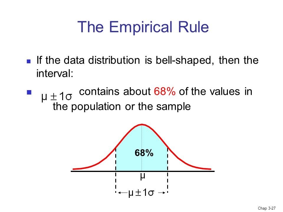 Chap 3-27 If the data distribution is bell-shaped, then the interval: contains about 68% of the values in the population or the sample The Empirical Rule 68%