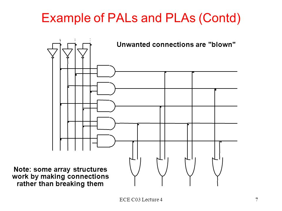 ECE C03 Lecture 47 Example of PALs and PLAs (Contd) Unwanted connections are blown Note: some array structures work by making connections rather than breaking them