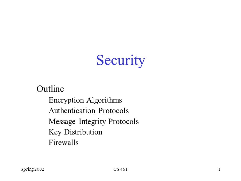Spring 2002CS 4611 Security Outline Encryption Algorithms Authentication Protocols Message Integrity Protocols Key Distribution Firewalls