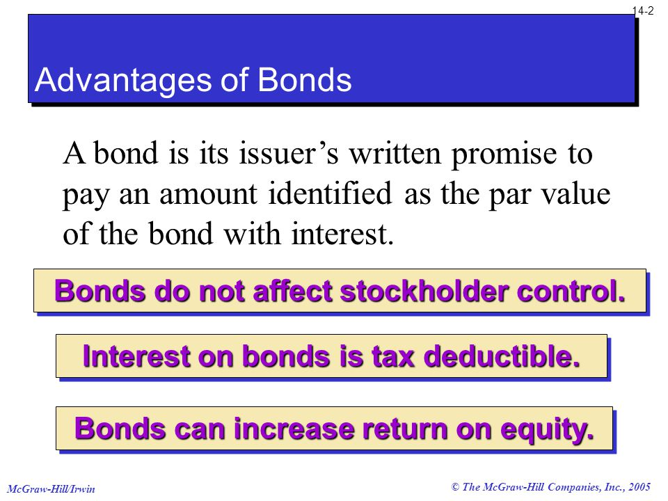 McGraw-Hill/Irwin 14-2 © The McGraw-Hill Companies, Inc., 2005 Bonds do not affect stockholder control.
