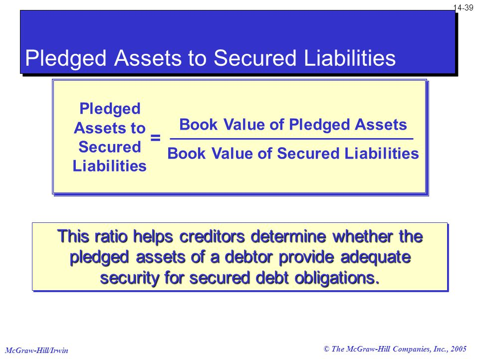 McGraw-Hill/Irwin © The McGraw-Hill Companies, Inc., 2005 Pledged Assets to Secured Liabilities Book Value of Pledged Assets Book Value of Secured Liabilities = This ratio helps creditors determine whether the pledged assets of a debtor provide adequate security for secured debt obligations.