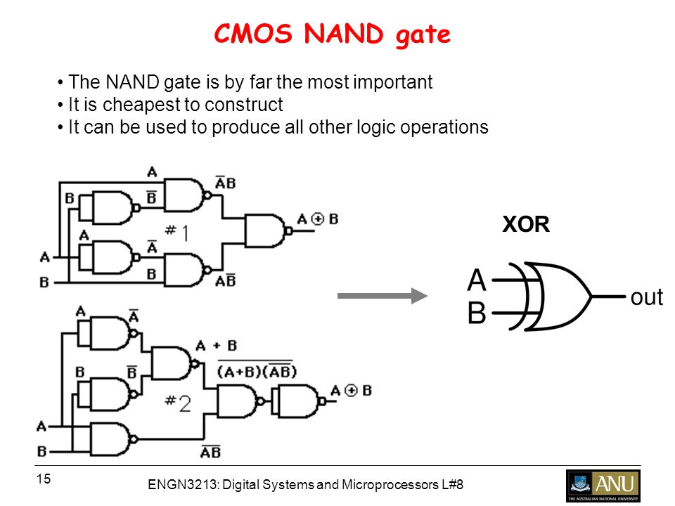 ENGN3213: Digital Systems and Microprocessors L#8 15 CMOS NAND gate The NAND gate is by far the most important It is cheapest to construct It can be used to produce all other logic operations XOR