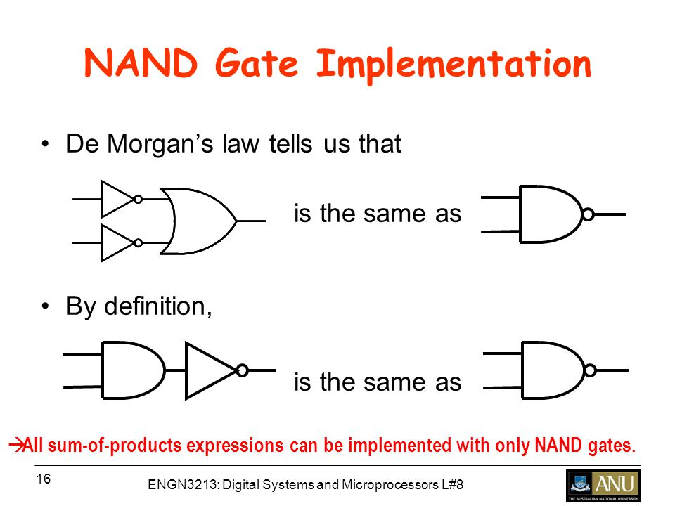 ENGN3213: Digital Systems and Microprocessors L#8 16 NAND Gate Implementation De Morgan's law tells us that is the same as By definition, is the same as  All sum-of-products expressions can be implemented with only NAND gates.