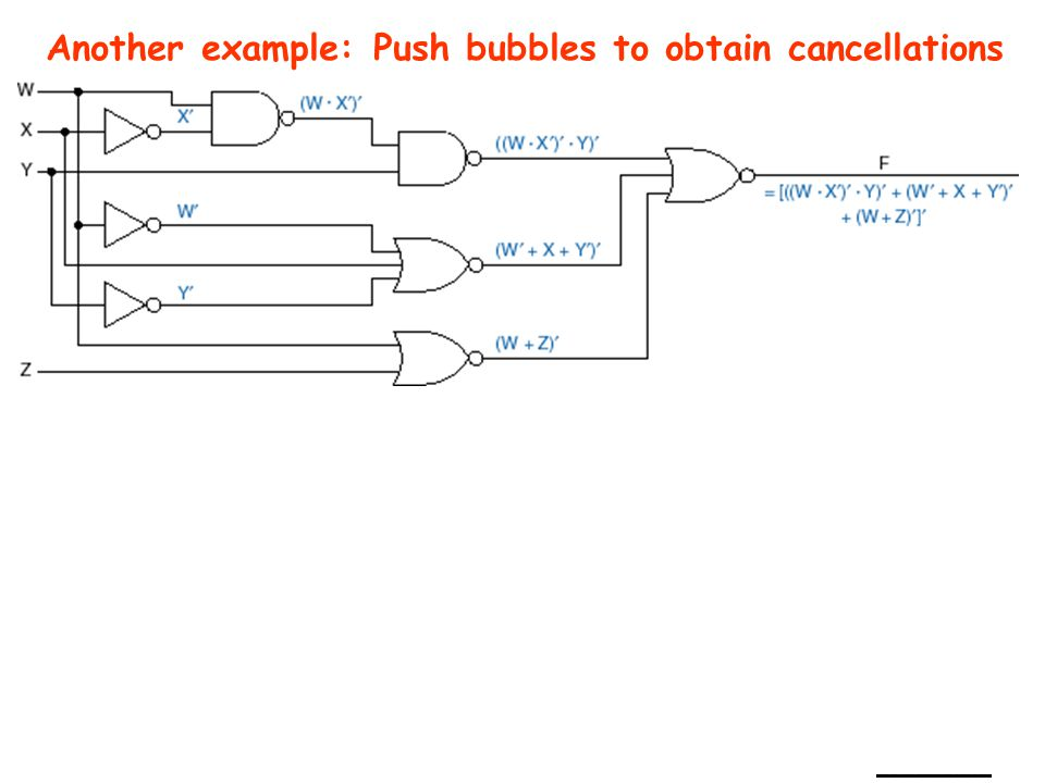 ENGN3213: Digital Systems and Microprocessors L#8 23 Another example: Push bubbles to obtain cancellations
