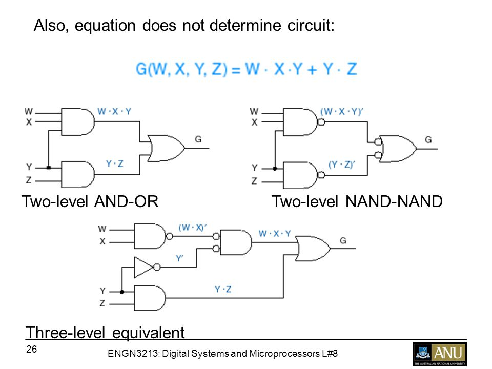 ENGN3213: Digital Systems and Microprocessors L#8 26 Two-level AND-OR Three-level equivalent Two-level NAND-NAND Also, equation does not determine circuit: