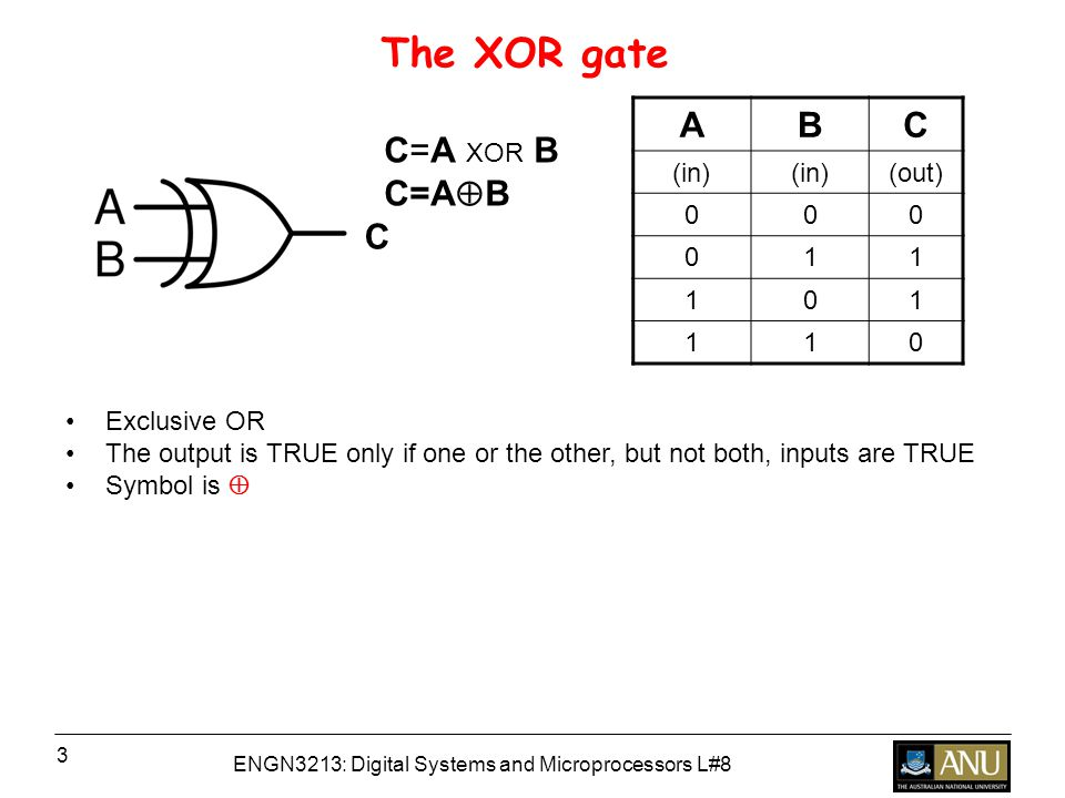 ENGN3213: Digital Systems and Microprocessors L#8 3 The XOR gate Exclusive OR The output is TRUE only if one or the other, but not both, inputs are TRUE Symbol is  C C=A XOR B C=A  B ABC (in) (out)