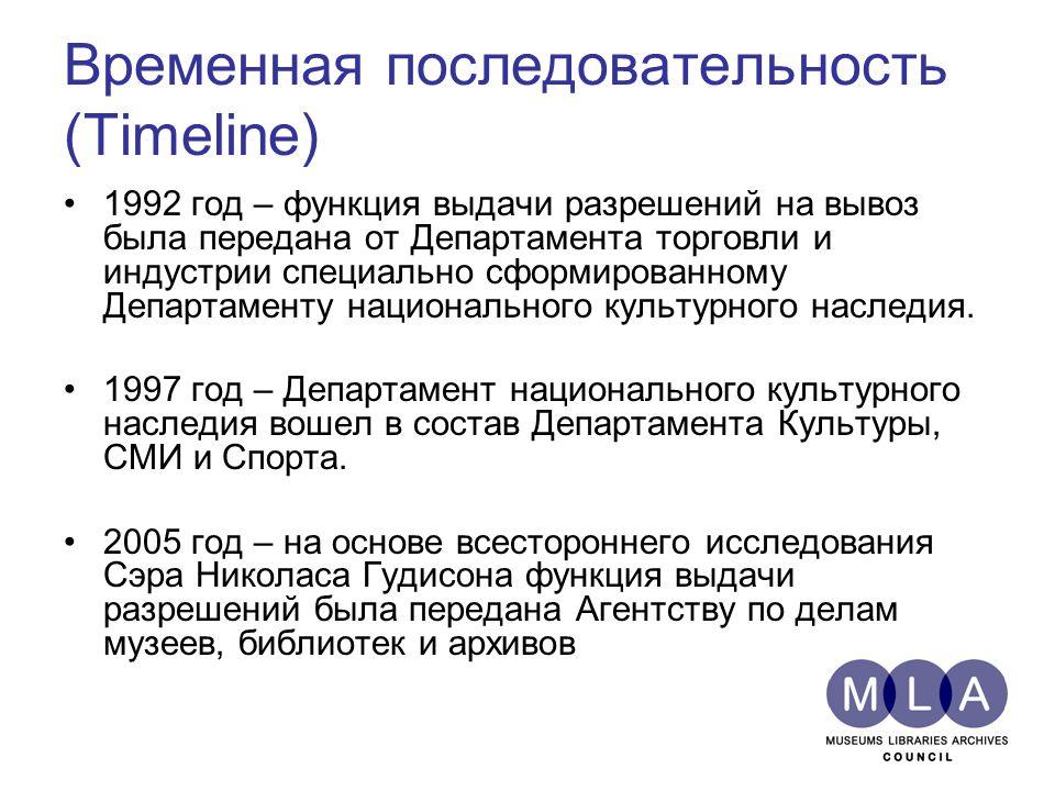 Временная последовательность (Timeline) 1992 год – функция выдачи разрешений на вывоз была передана от Департамента торговли и индустрии специально сформированному Департаменту национального культурного наследия.