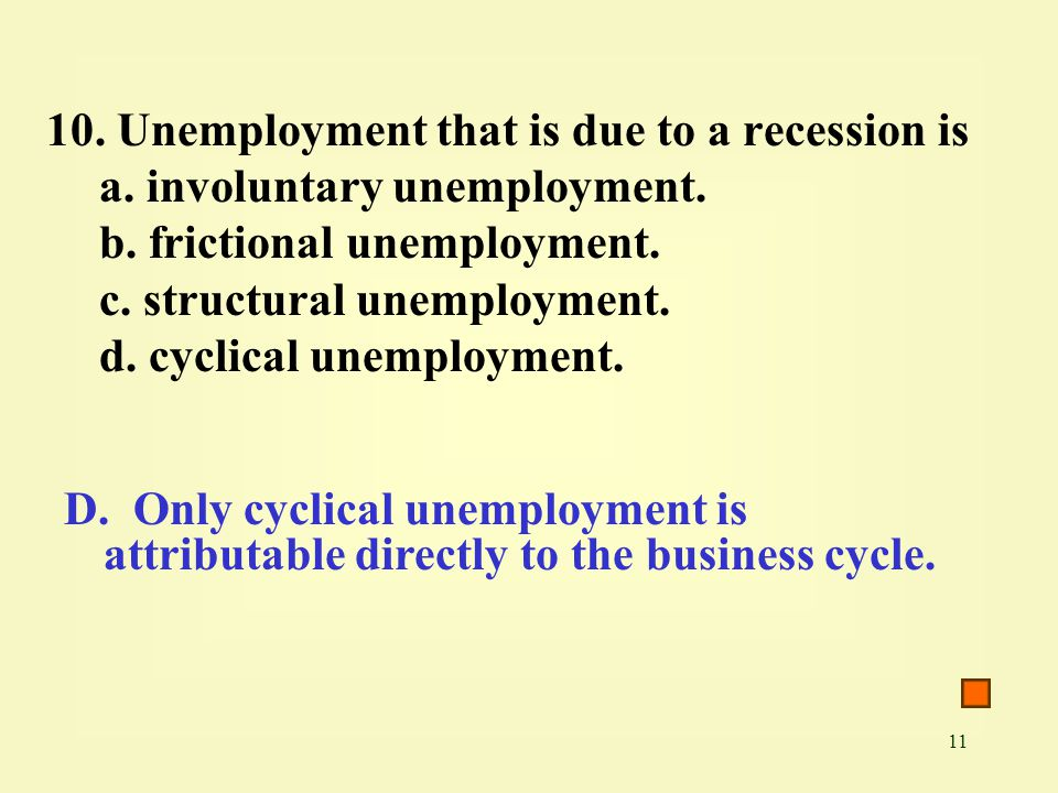Unemployment that is due to a recession is a.