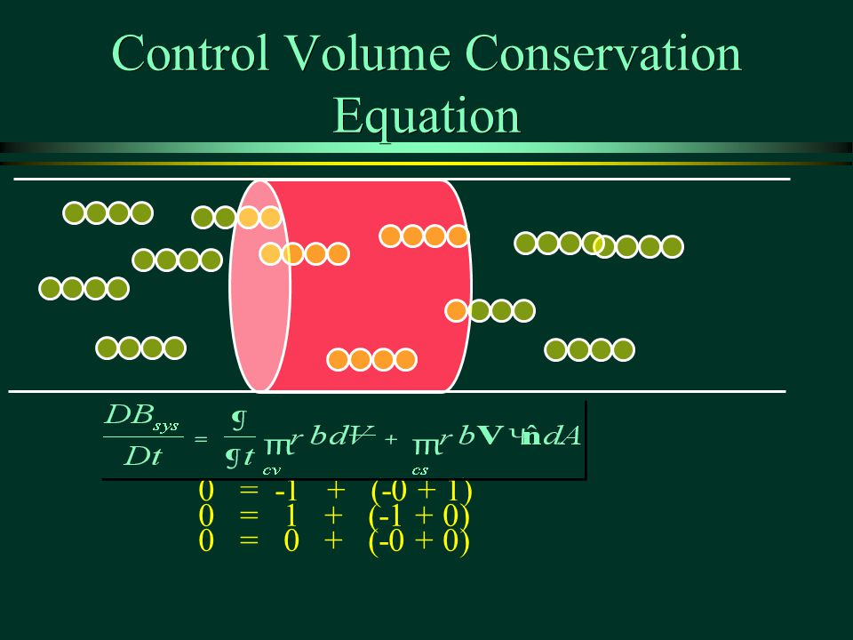 Control Volume Conservation Equation 0 = -1 + (-0 + 1) 0 = 1 + (-1 + 0) 0 = 0 + (-0 + 0)
