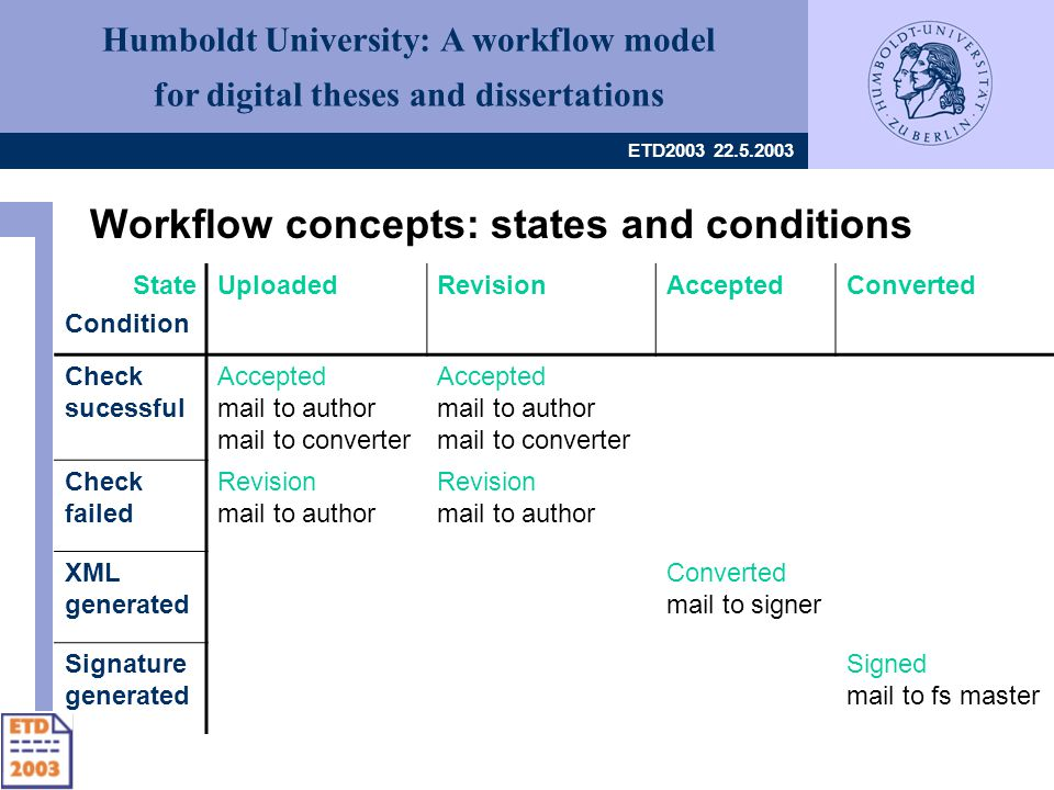 humboldt university a workflow model for digital theses and  7 humboldt