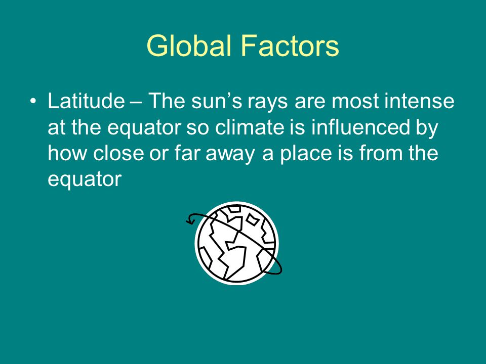 Global Factors Latitude – The sun's rays are most intense at the equator so climate is influenced by how close or far away a place is from the equator
