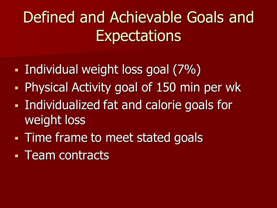 Defined and Achievable Goals and Expectations  Individual weight loss goal (7%)  Physical Activity goal of 150 min per wk  Individualized fat and calorie goals for weight loss  Time frame to meet stated goals  Team contracts