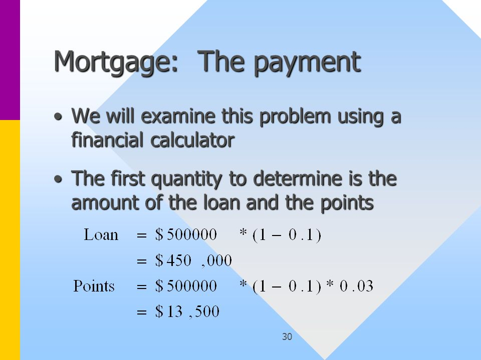 30 Mortgage: The payment We will examine this problem using a financial calculatorWe will examine this problem using a financial calculator The first quantity to determine is the amount of the loan and the pointsThe first quantity to determine is the amount of the loan and the points