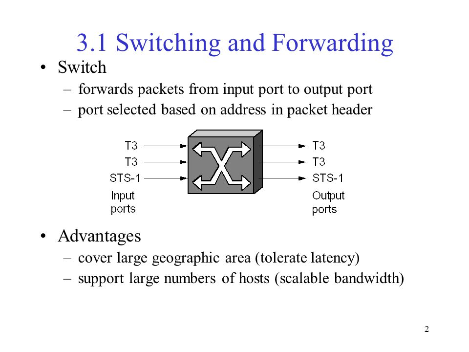2 3.1 Switching and Forwarding Switch –forwards packets from input port to output port –port selected based on address in packet header Advantages –cover large geographic area (tolerate latency) –support large numbers of hosts (scalable bandwidth)